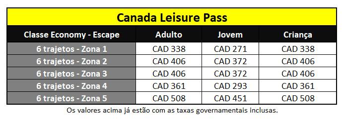 preços-passe-de-trem-no-canada-2019